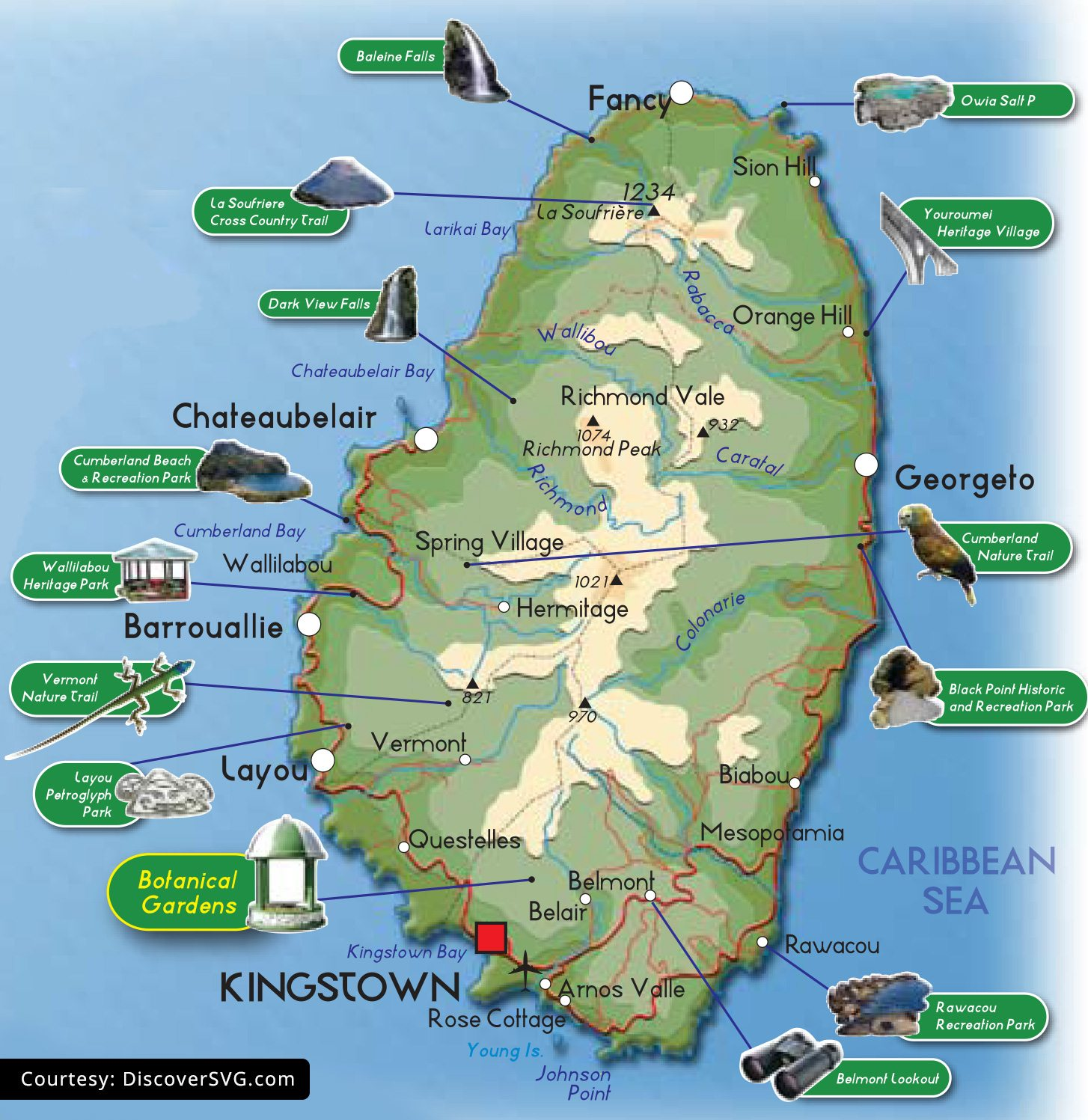 Memorable things to do in St. Vincent and the Grenadines